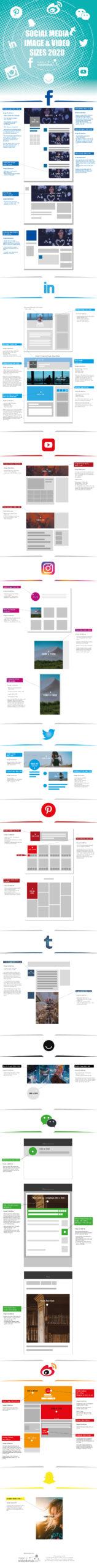 Afmetingen social media avatars