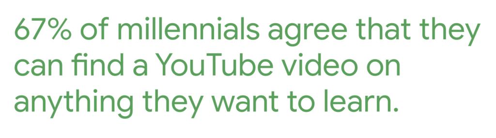 Hoe Millennials internet gebruiken?