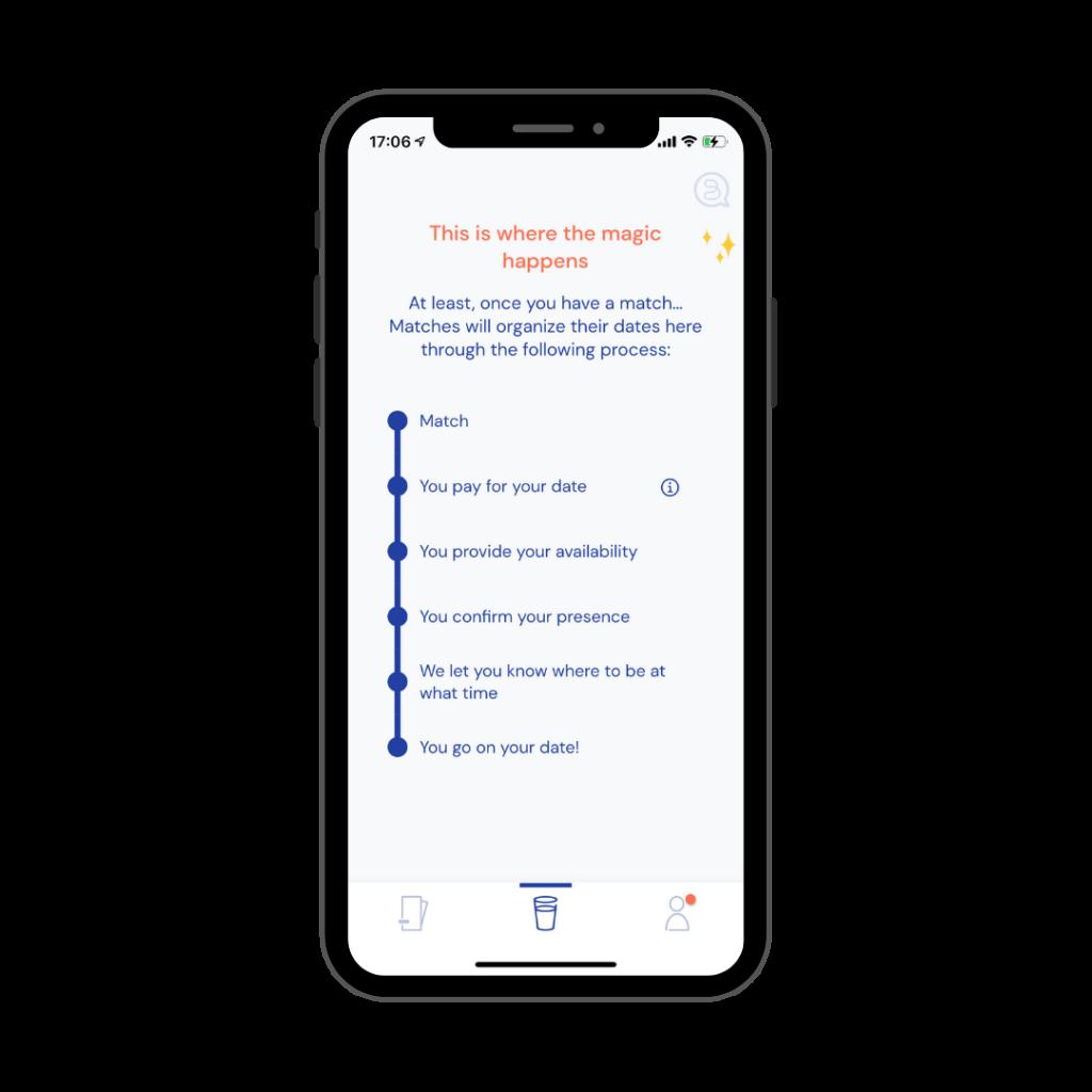 Breeze Dating App hoe werkt het?