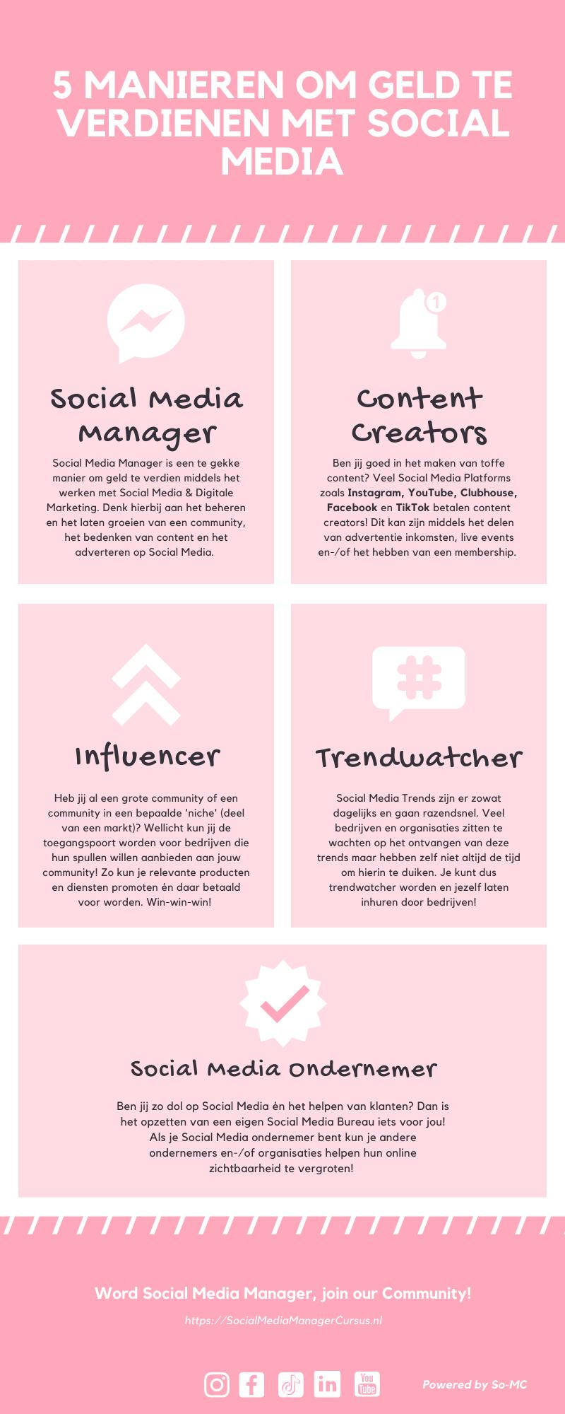5 Manieren om geld te verdienen met Social Media