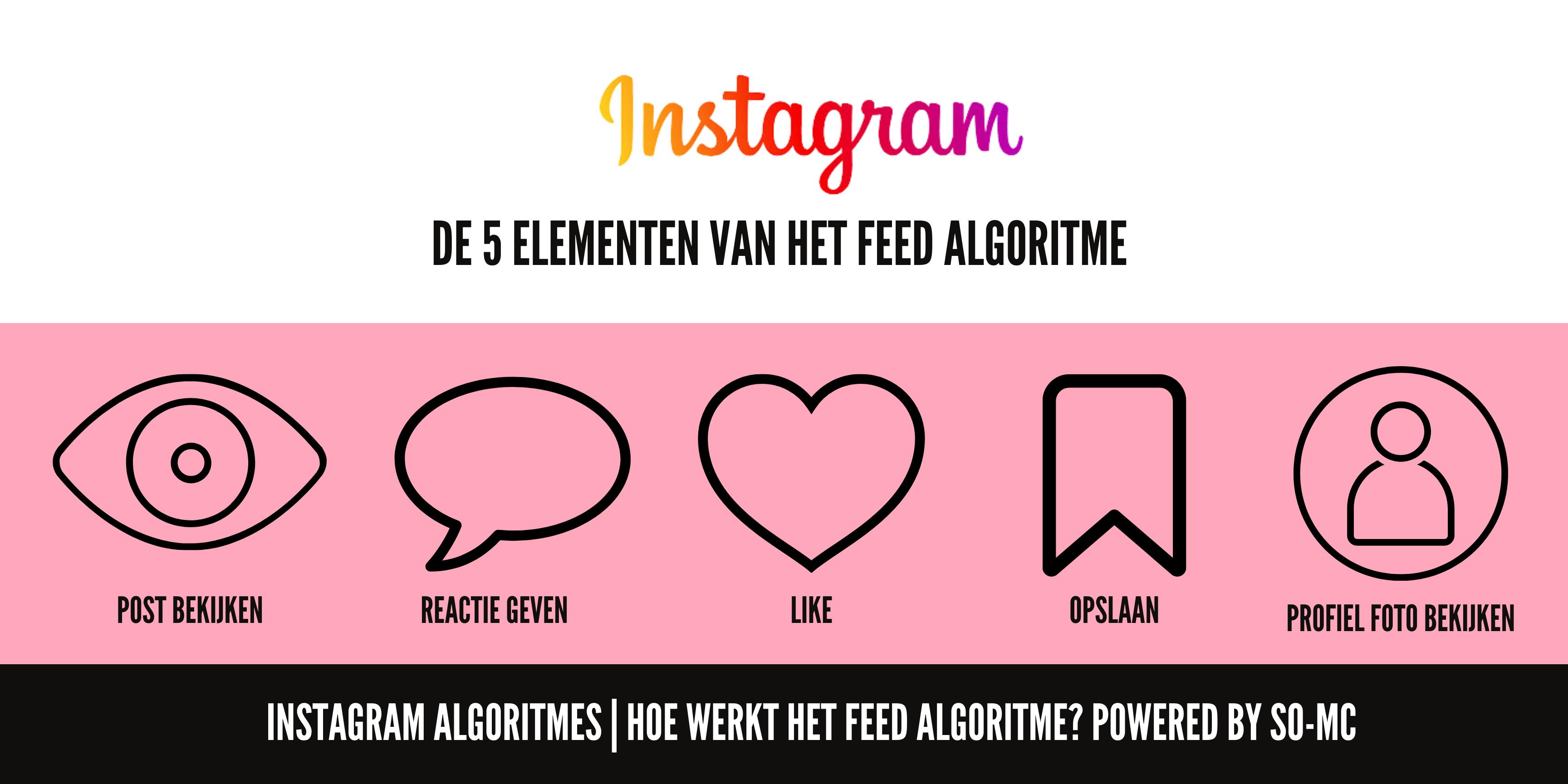 Instagram Algoritmes De 5 elementen die mee tellen in de 'feed algoritme' van instagram